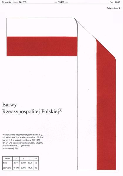 419px-Polisf_flag-ribbon_official